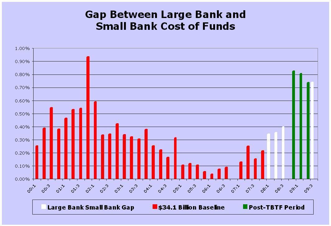 subsidy economics graph. economic uncertainty,